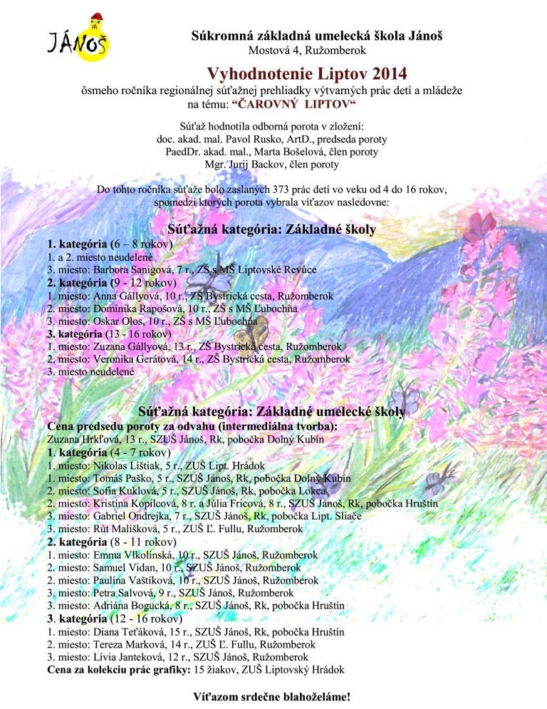vysled-listina-liptov-2014-kopia