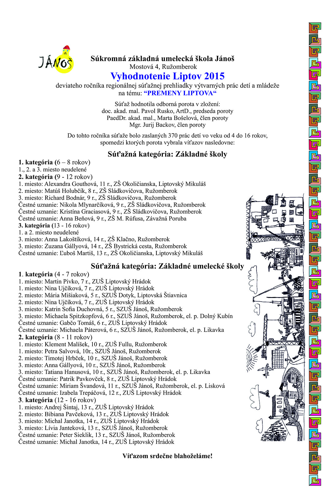 vysledkova-listina-liptov-2015_net